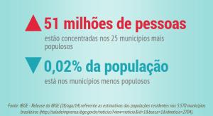POPULACAO_BRASILEIRA_estimativa_2014_IBGE (1)